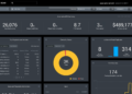With new Security Cloud, Splunk aims to automate threat detection, investigation and response