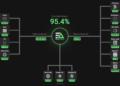 Edge Delta raises $15M Series A to take on Splunk