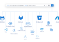 Andreessen Horowitz leads $125M round for code search startup Sourcegraph